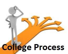 Graduate school admissions essay help